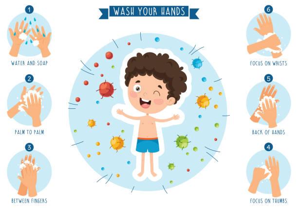 子どもの衛生のベクトル図 - 体 洗う点のイラスト素材/クリップアート素材/マンガ素材/アイコン素材