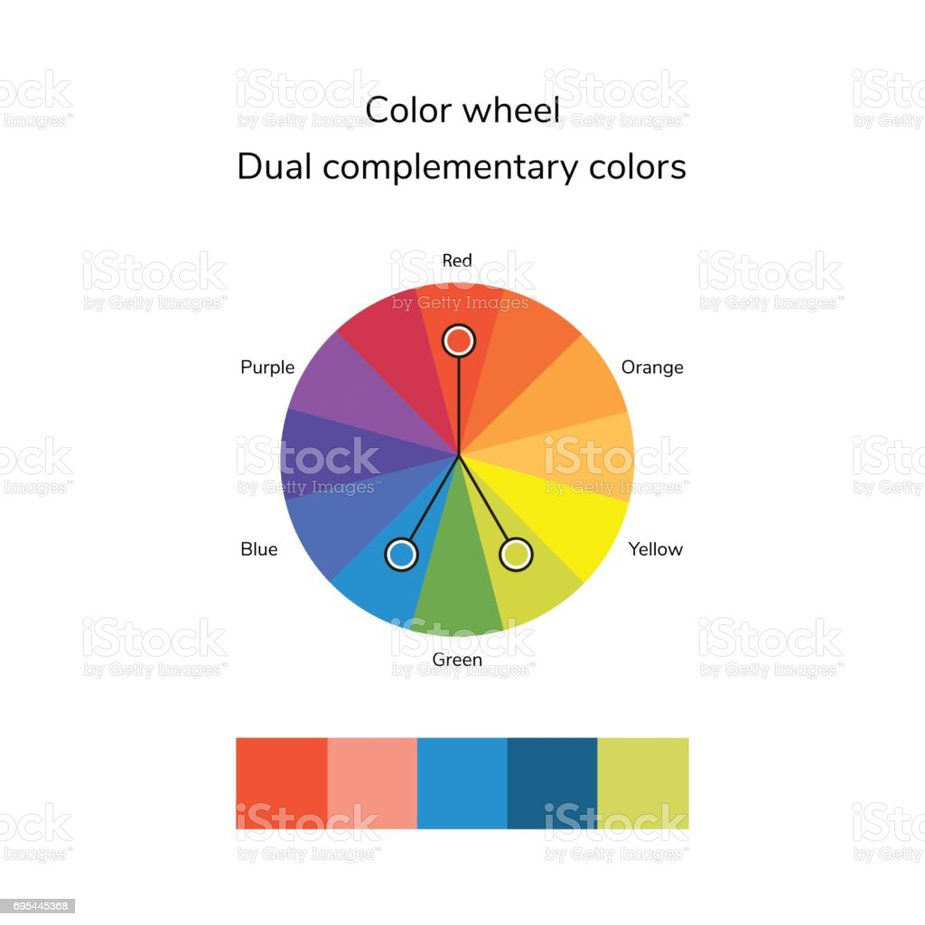 Vector Illustration Of Color Circle Infographics Palette Dual Complementary Split