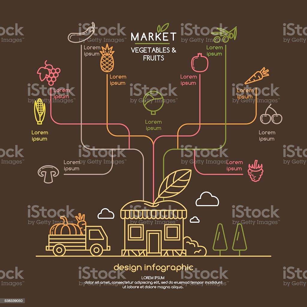 Ilustração vetorial de eco loja. - ilustração de arte em vetor