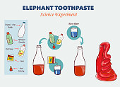 istock Vector illustration of Elephant's toothpaste experiment 1235245787