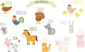 Cute farm animals with names: horse, cow, sheep, pig, chicken, cat, dog, duck, turkey. Vector illustration for kids. Isolated characters