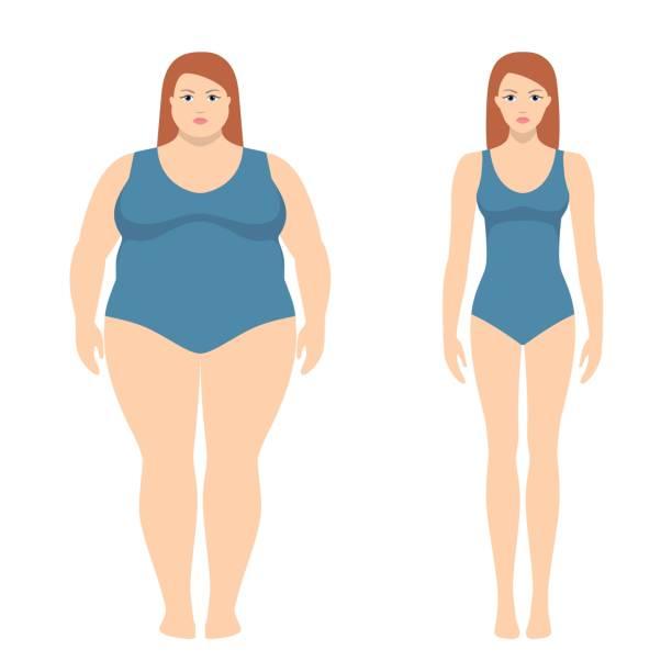 Vektor-Illustration von Fett und schlanke Frau in flachen Stil. Gewicht-Verlust-Konzept, vor und nach. – Vektorgrafik