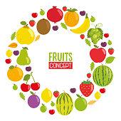 Vector Illustration Of Fruits Concept Design