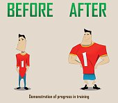 Vector illustration of Illustration of progress in training.Before training and after. Two cartoon characters. Vector