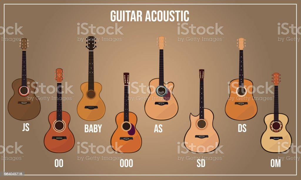 Vector illustration of Guitar Acoustic - Royalty-free Acoustic Music stock vector