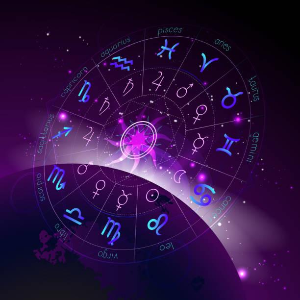 illustrations, cliparts, dessins animés et icônes de illustration de vecteur du cercle d'horoscope dans la perspective, signes de zodiaque et pictogrammes des planètes d'astrologie sur l'arrière-plan d'espace. - venus