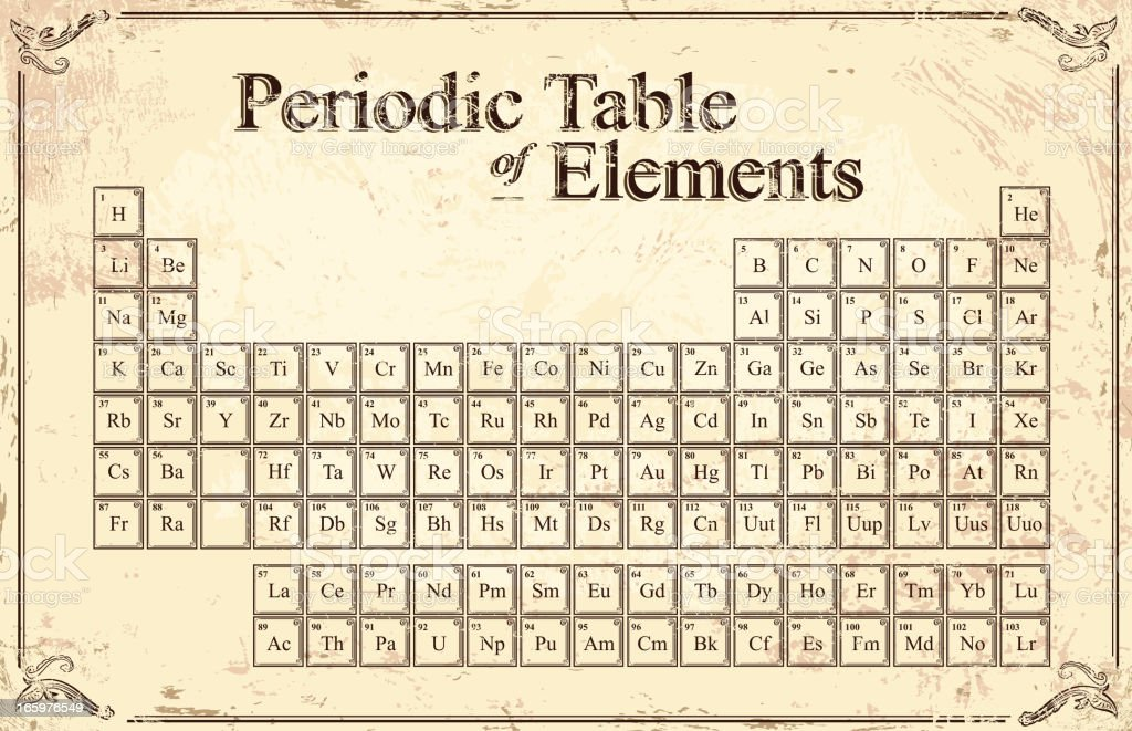 Vector illustration of periodic table of elements royalty-free vector illustration of periodic table of elements stock vector art & more images of antique