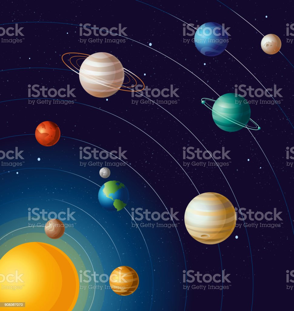 Vector Illustration Of Planets On Orbits The Sun Astronomy Educational Banner All Planets Of Solar System With Blue Background In Flat Cartoon Style Stock Illustration Download Image Now Istock
