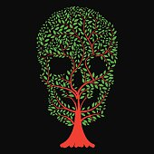 Vector  illustration of  Skull  tree