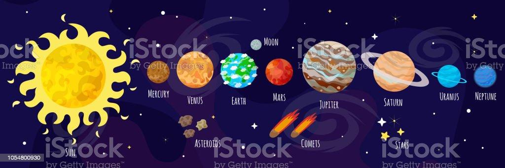 Vector Illustration De Lespace Univers Dessin Anime De Planetes