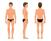 Vector illustration of three men in underwear on the white background. Vector cartoon realistic people illustartion. Flat young man. Front view man, Side view man, Back side view man