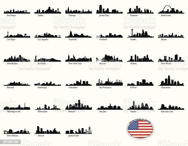 Thirty Three of United States biggest cities skylines.
