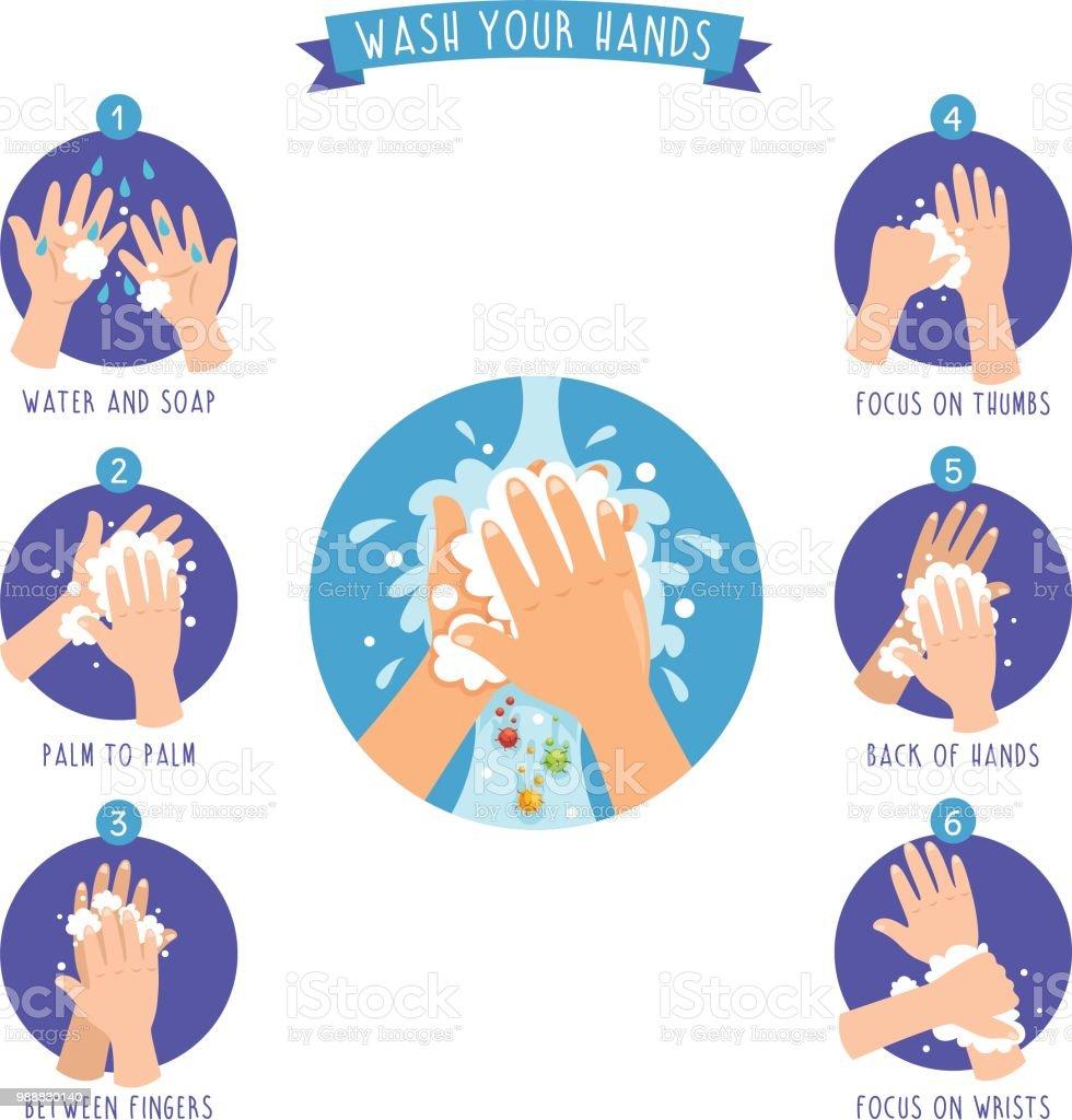 Vektorillustration Händewaschen Stock Vektor Art Und Mehr Bilder Von