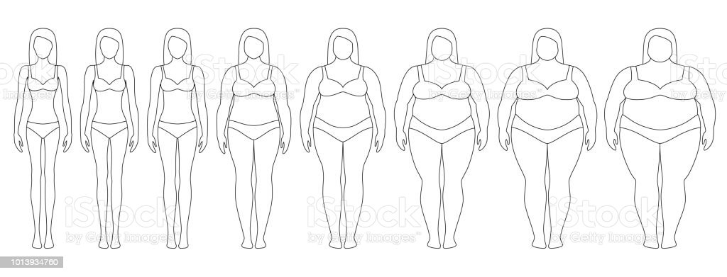 Vector illustration of woman silhouettes with different weight from anorexia to extremely obese. vector art illustration