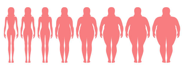 illustrazioni stock, clip art, cartoni animati e icone di tendenza di vector illustration  of woman silhouettes with different  weight from anorexia to extremely obese. female weight scale. - obesity