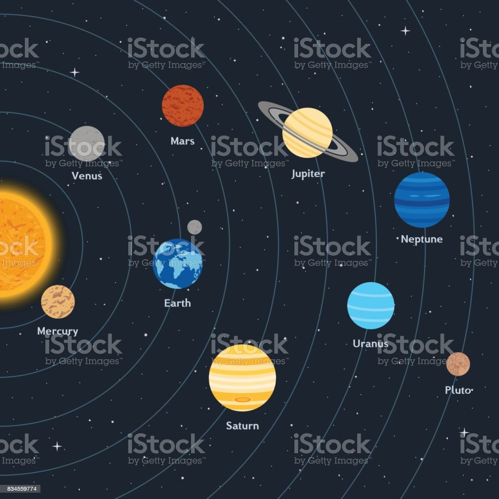 Solar System Diagram Labeled Trusted Wiring Diagrams The Label Pics About Space Vector Illustration Stock Art More Images Of Names