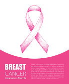 Vector illustration with pink ribbon isolated on white background.