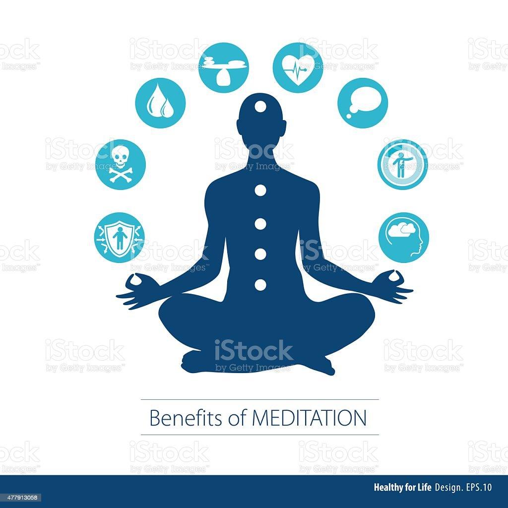 Vector illustrator Benefits of Meditation. Healthy concept. vector art illustration