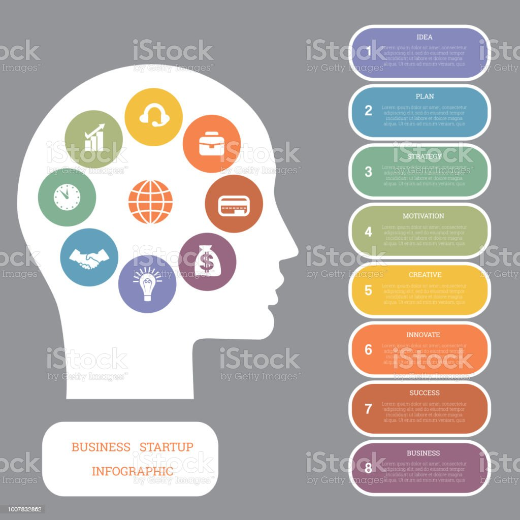 Vector image infographic head of man concept thinking human startup vector image infographic head of man concept thinking human startup business concept cheaphphosting Choice Image