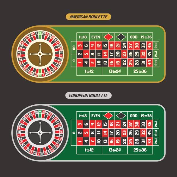 bildbanksillustrationer, clip art samt tecknat material och ikoner med vektorbild av roulettebord - wheel black background