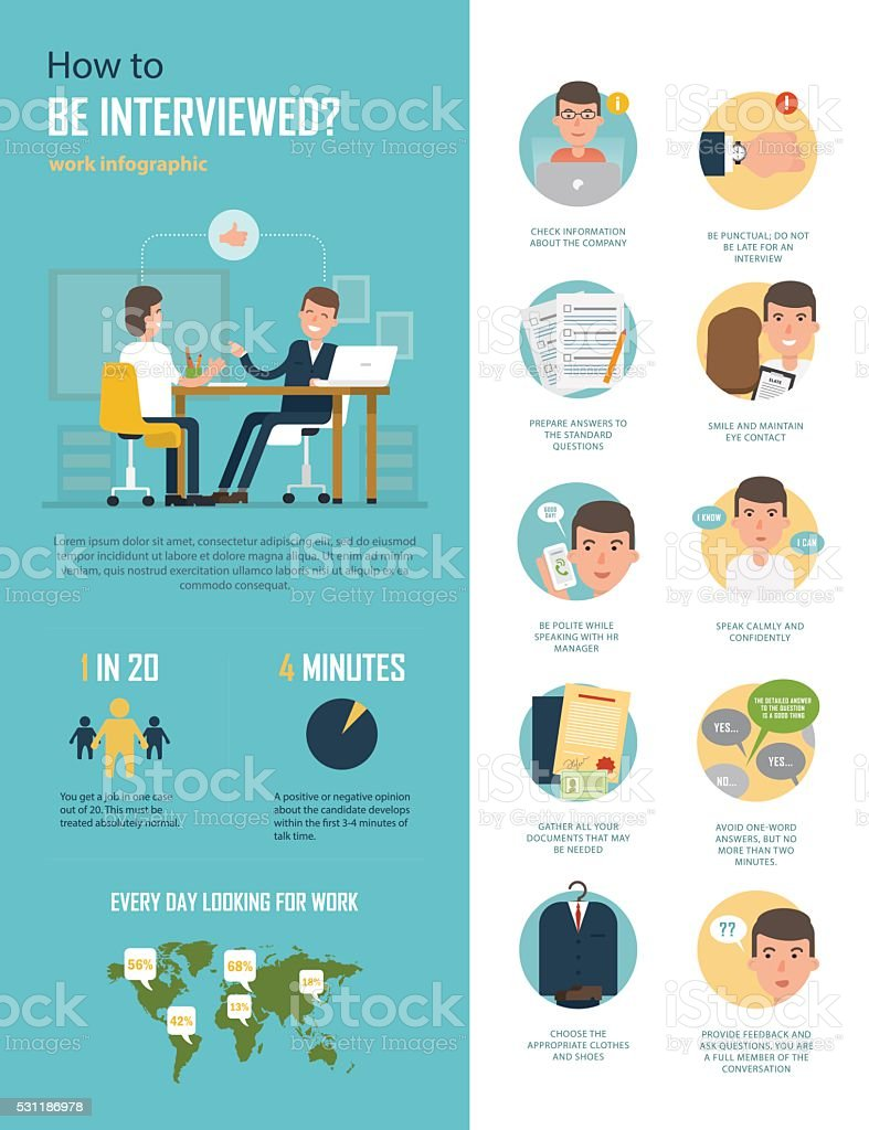 Vector infographic about preparing for the interview. vector art illustration