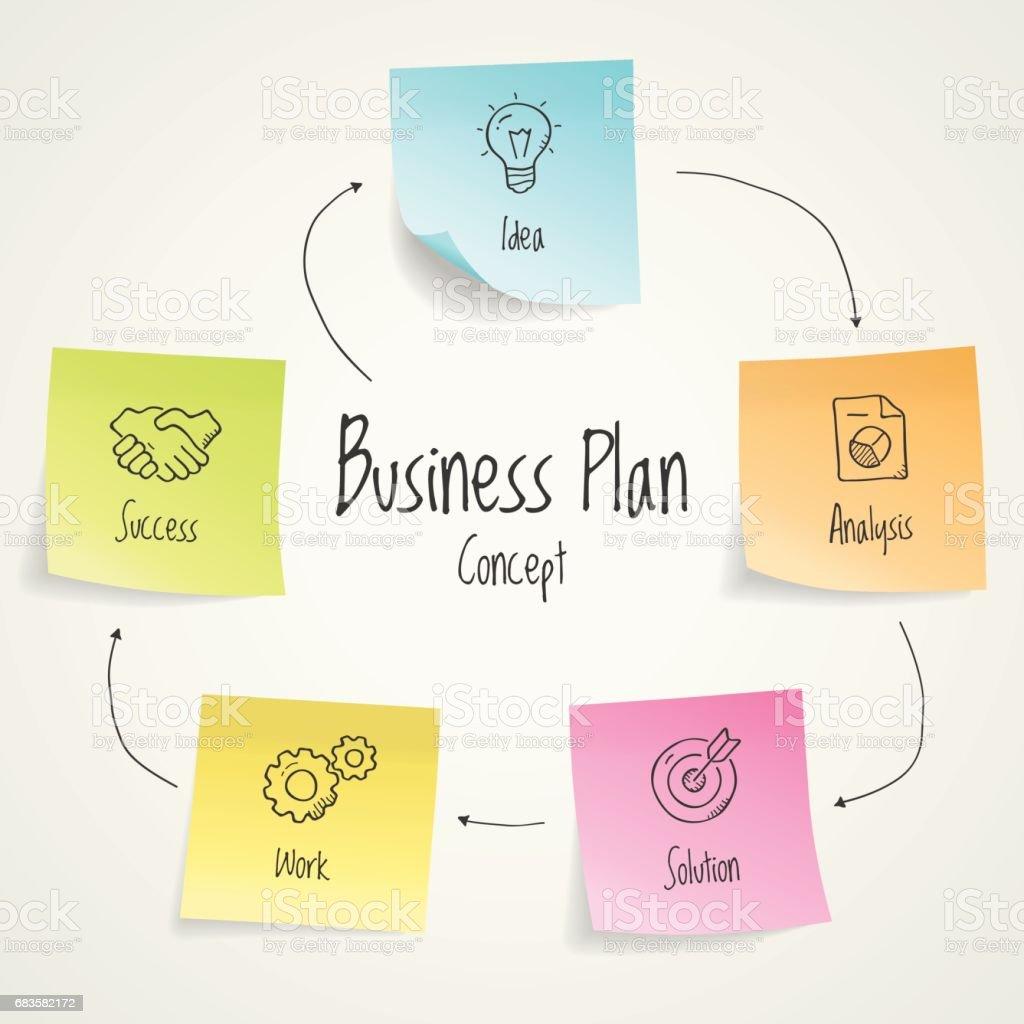 Note business plan professional proofreading websites au