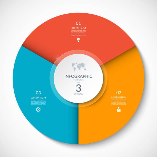vektor-infografik-kreis. zyklus-diagramm mit 3 optionen. einsetzbar für diagramm, diagramm, bericht, präsentation, web-design. - drei stock-grafiken, -clipart, -cartoons und -symbole