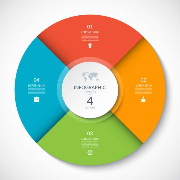 vektor-infografik-kreis. zyklus-diagramm mit 4 optionen. einsetzbar für diagramm, diagramm, bericht, präsentation, web-design. - teilabschnitt stock-grafiken, -clipart, -cartoons und -symbole