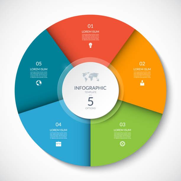 koło infograficzne wektorowe. schemat cyklu z 5 opcjami. może być używany do wykresu, wykresu, raportu, prezentacji, projektowania stron internetowych. - część stock illustrations