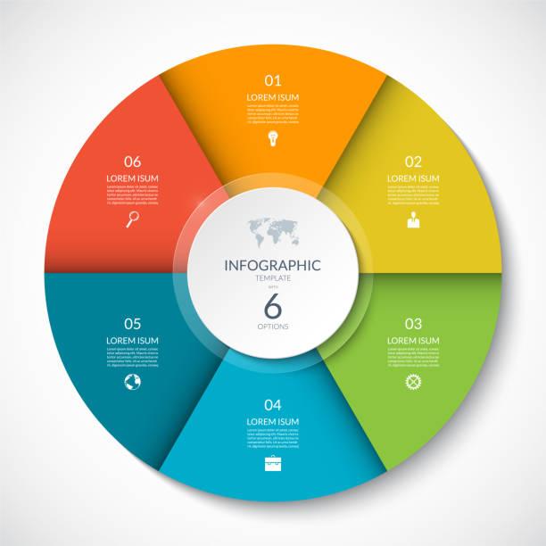 koło infograficzne wektorowe. schemat cyklu z 6 opcjami. może być używany do wykresu, wykresu, raportu, prezentacji, projektowania stron internetowych. - część stock illustrations