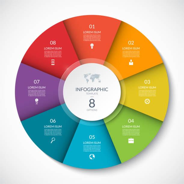 stockillustraties, clipart, cartoons en iconen met vector infographic cirkel. cyclusdiagram met 8 opties. kan worden gebruikt voor de grafiek, grafiek, verslag, presentatie, webdesign. - doorsnede