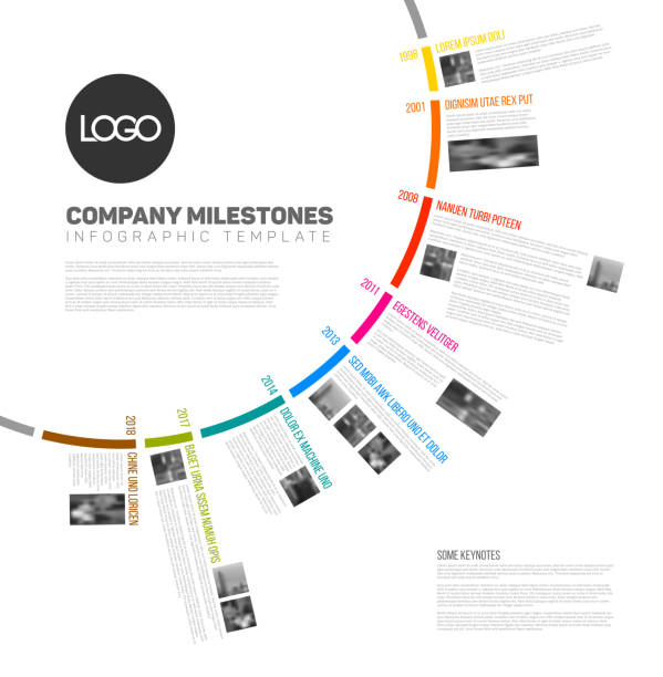 Vector de plantilla de informe de línea de tiempo circular de infografía - ilustración de arte vectorial