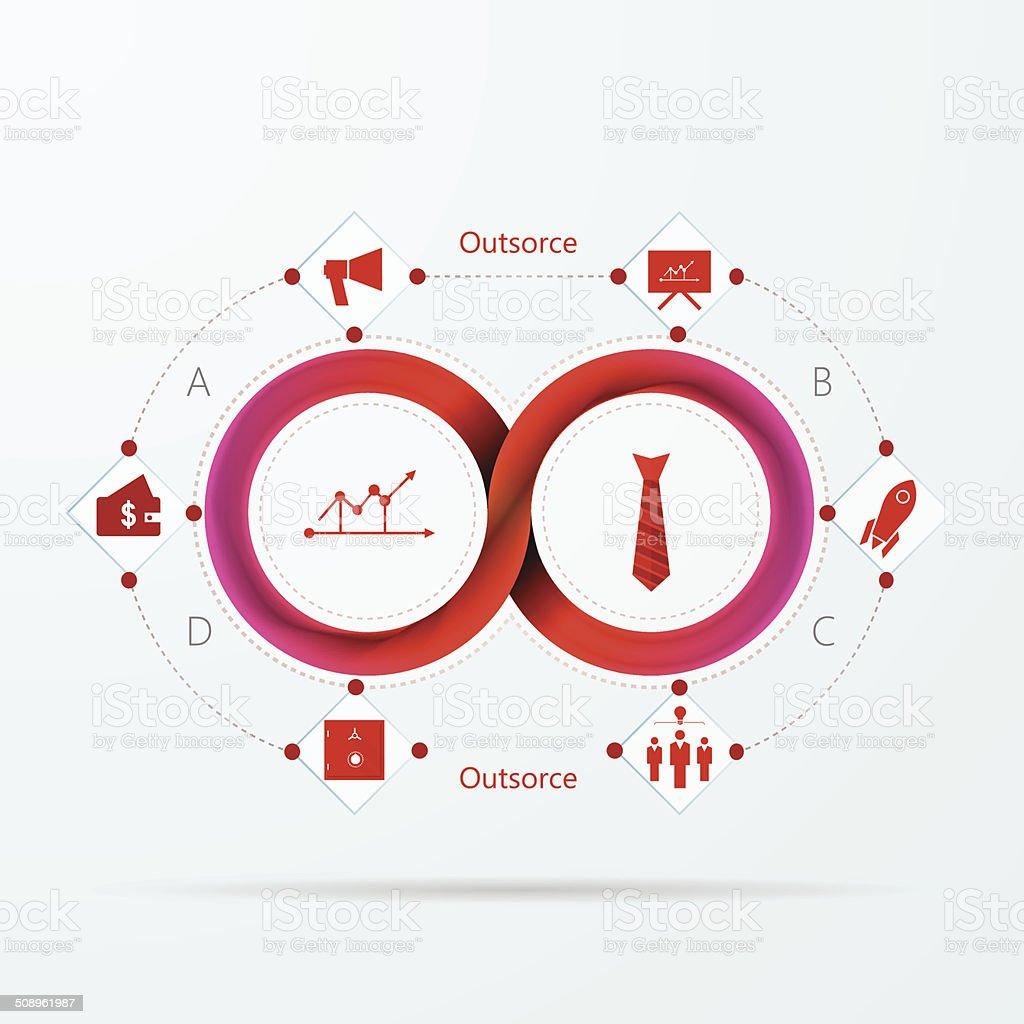 Vektorinfografik Für Outsourcing Mit Mobius Streifen Stock