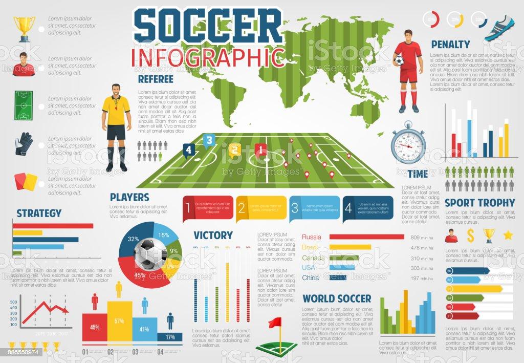 サッカー フットボールの世界のベクター インフォ グラフィック ベクターアートイラスト