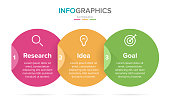 Vector infographic label template with icons. 3 options or steps. Research, idea and goal. Infographics for business concept. Can be used for info graphics, flow charts, presentations, web sites