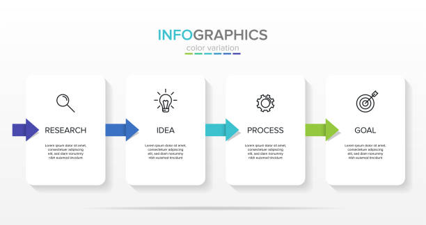illustrazioni stock, clip art, cartoni animati e icone di tendenza di vector infographic label template with icons. 4 options or steps. infographics for business concept. can be used for info graphics, flow charts, presentations, web sites, banners, printed materials. - infografiche