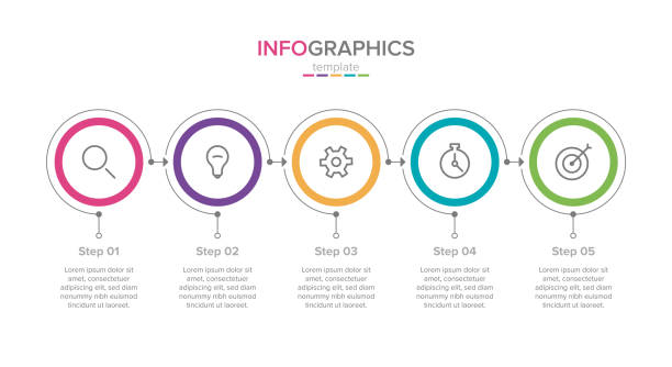 vector infographic label template with icons. 5 options or steps. infographics for business concept. can be used for info graphics, flow charts, presentations, web sites, banners, printed materials. - timeline stock illustrations
