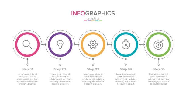 아이콘 벡터 인포 그래픽 라벨 템플릿. 5 옵션 또는 단계. 비즈니스 개념에 대 한 인포 그래픽입니다. 정보 그래픽, 플로우 차트, 프리 젠 테이 션, 웹 사이트, 배너 및 인쇄물에 사용할 수 있습니� - timeline stock illustrations