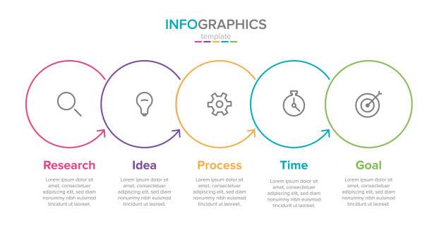szablon etykiety infograficznej wektorowej z ikonami. 5 opcji lub kroków. infografiki dla koncepcji biznesowej. może być używany do grafiki informacyjnej, schematów blokowych, prezentacji, stron internetowych, banerów, materiałów drukowanych. - ruch stock illustrations