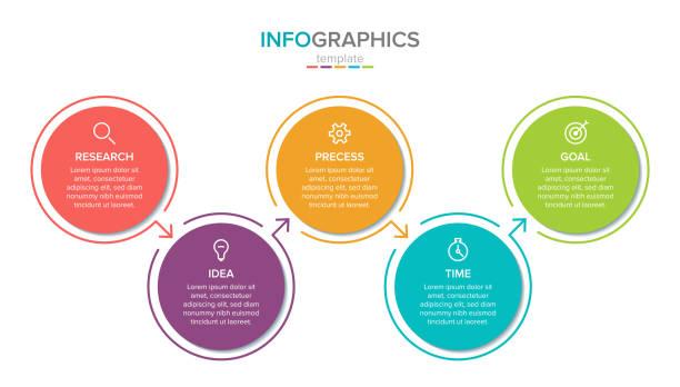 ilustrações, clipart, desenhos animados e ícones de molde de etiqueta infográfico do vetor com ícones. 5 opções ou etapas. infographics para o conceito do negócio. pode ser usado para gráficos info, fluxogramas, apresentações, web sites, banners, materiais impressos. - escorrer