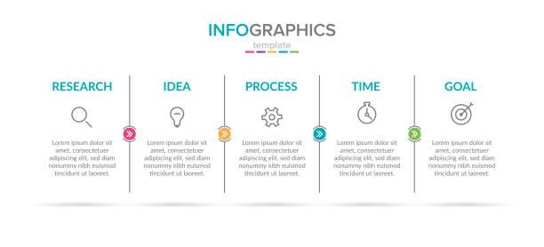 アイコン付きのベクターインフォグラフィックラベルテンプレート。5つのオプションまたはステップ。ビジネスコンセプトのインフォグラフィックス。情報グラフィックス、フローチャート - ステップ点のイラスト素材/クリップアート素材/マンガ素材/アイコン素材