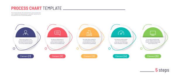 illustrazioni stock, clip art, cartoni animati e icone di tendenza di vector infographic process chart template. five steps - infografiche