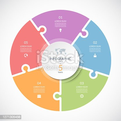 istock Vector infographic puzzle circular template. Cycle diagram with 5 parts, options. Can be used for chart, graph, report, presentation, web design. 1271305456
