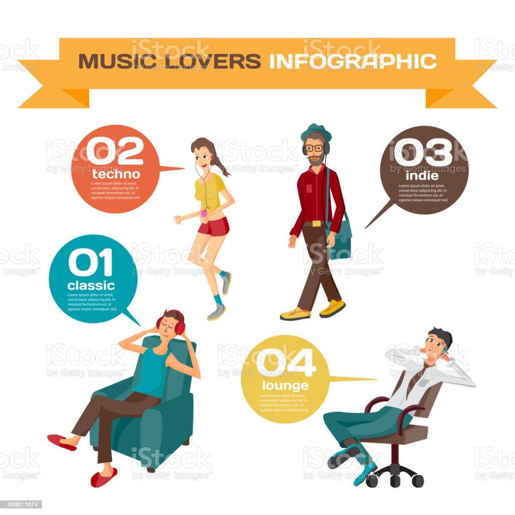 Vector Infographic ställa platt design vilken musik Lyssna på olika människor. - Royaltyfri Affärsman vektorgrafik