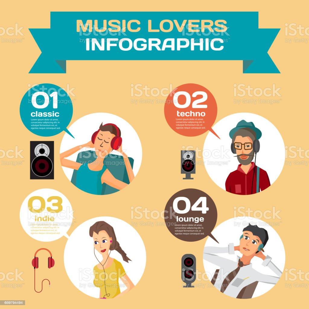 Vector Infographic ställa platt design vilken musik Lyssna på olika människor - Royaltyfri Affärsman vektorgrafik
