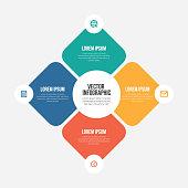 Infographic for steps, presentation, data