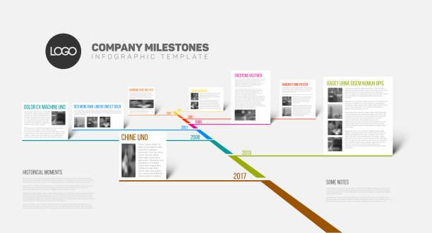 Cronología de Vector de infografía Plantilla de informe - ilustración de arte vectorial