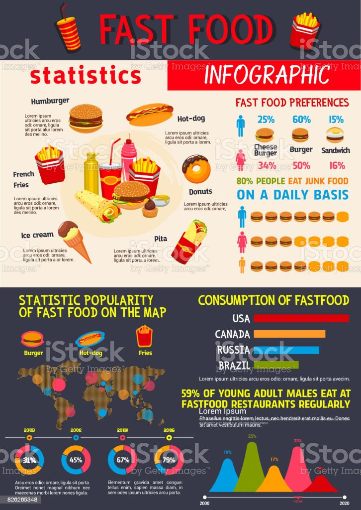Vector Infographics For Fast Food Meals Stock Vector Art More