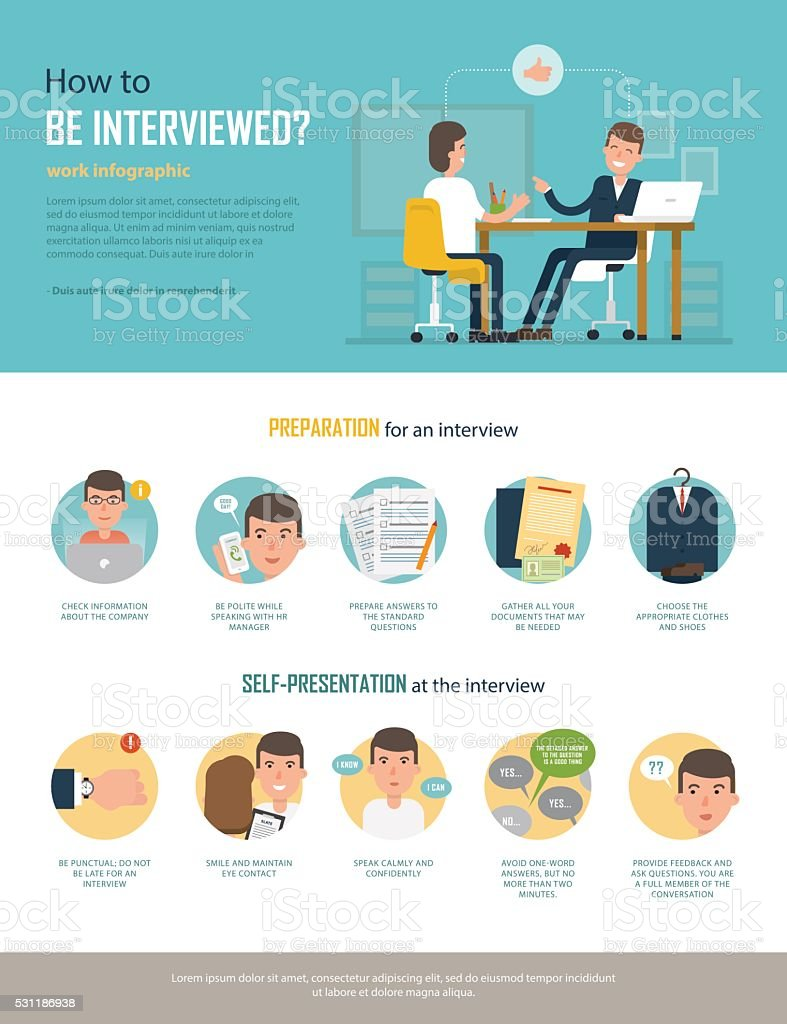 Vector infographics. Preparing for the interview in the company. vector art illustration