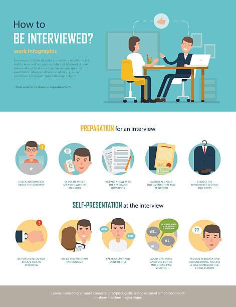 Vektor Infografiken. Vorbereitungen für das Vorstellungsgespräch im Unternehmen. – Vektorgrafik